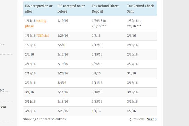 tax refund schedule
